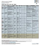 Technical Resources | Data Sheets, Machining, Catalogs | Curbell ...