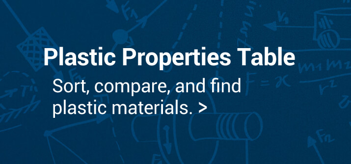 Visit Our Plastic Properties Table - Compare Materials and Properties